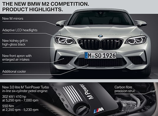 2019 BMW M2 Competition Features